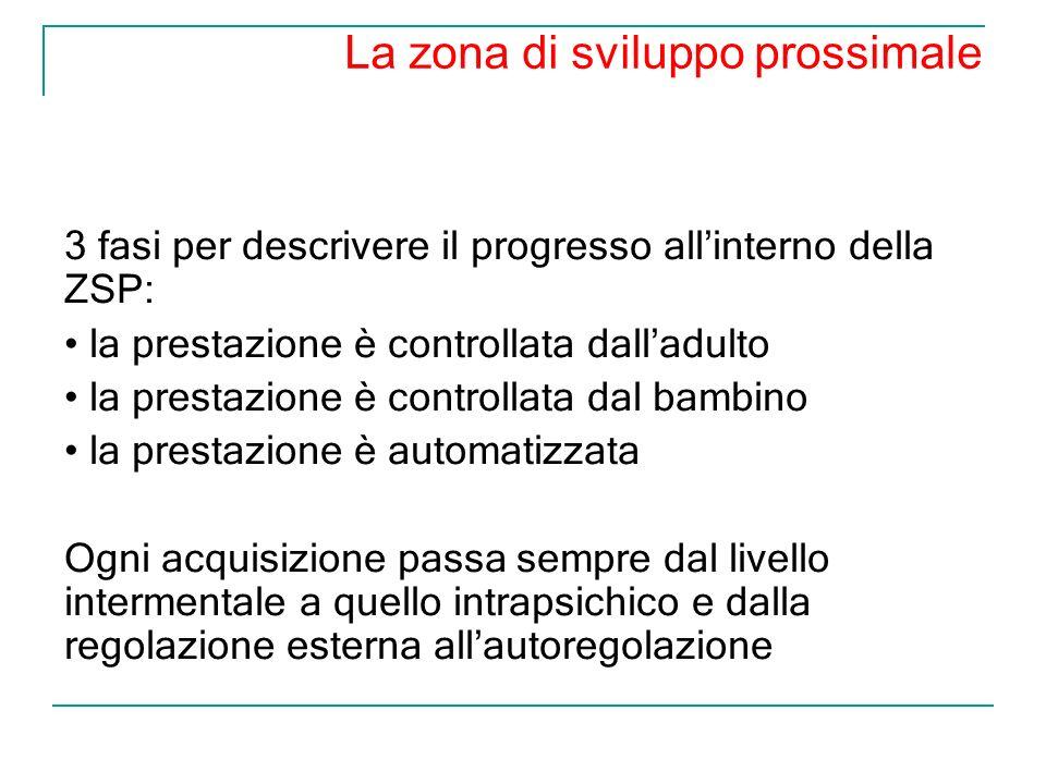 3 fasi per descrivere il progresso allinterno della ZSP: la prestazione è controllata dalladulto la prestazione è controllata dal bambino la prestazio