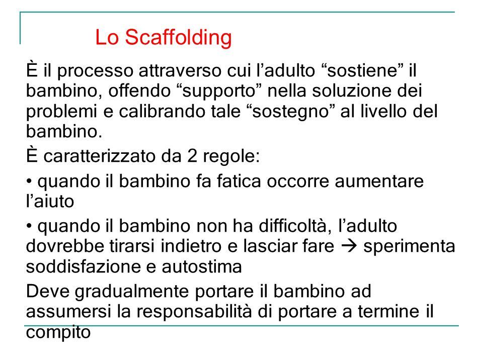 È il processo attraverso cui ladulto sostiene il bambino, offendo supporto nella soluzione dei problemi e calibrando tale sostegno al livello del bamb