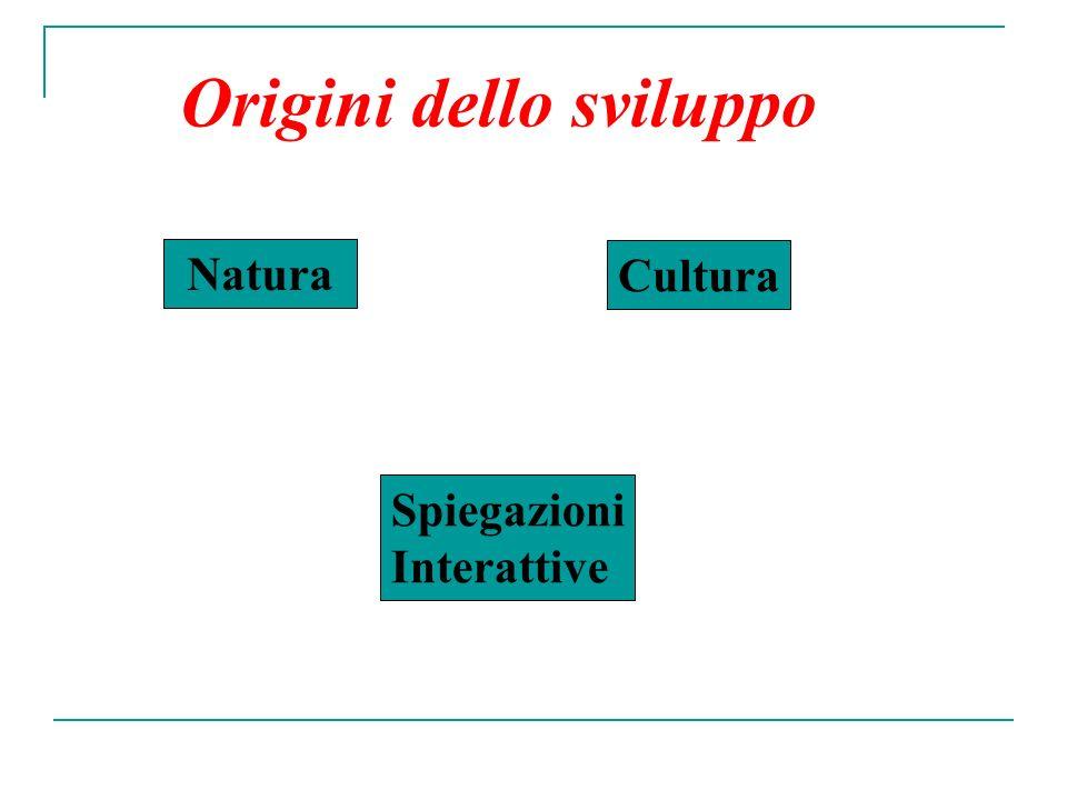 Natura Cultura Spiegazioni Interattive Origini dello sviluppo