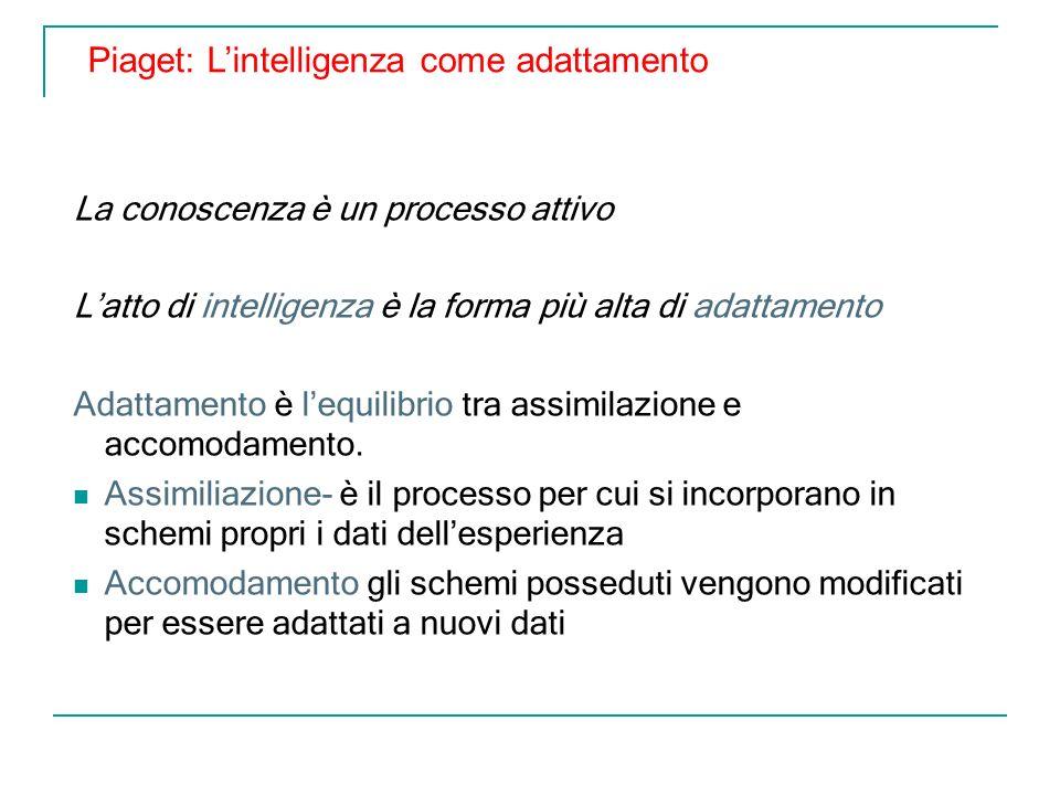 La conoscenza è un processo attivo Latto di intelligenza è la forma più alta di adattamento Adattamento è lequilibrio tra assimilazione e accomodament