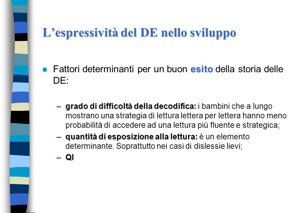 Lespressività del DE nello sviluppo n la stabilizzazione delle procedure e il loro impiego in compiti cognitivi complessi (comprensione del testo): Co