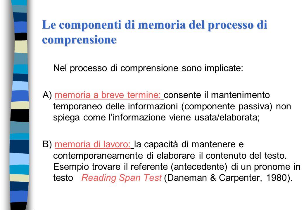 Le componenti dei processi di comprensione Tre categorie di processi: -decifrativi: riguardano la conversione dei grafemi in fonemi e simboli linguist