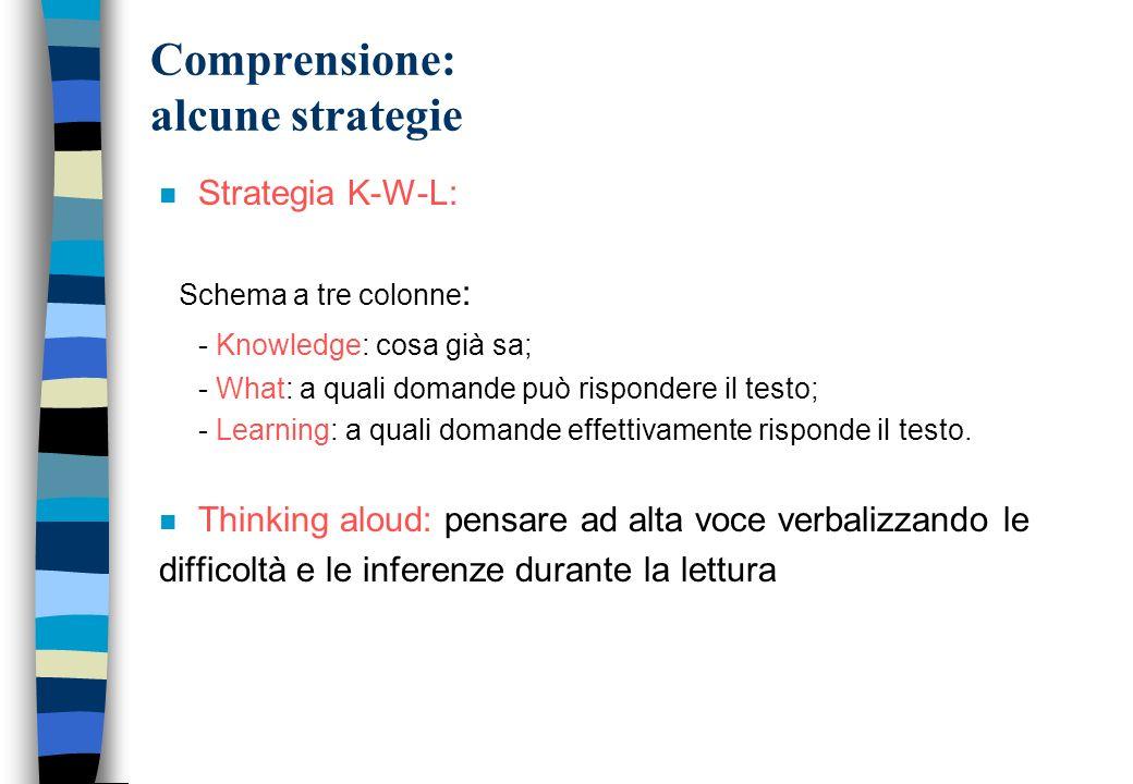 Trattamento dei disturbi di comprensione (interventi cognitivi e meta-cognitivi) n Attivare esplicitamente o fornire le conoscenze necessarie alla com