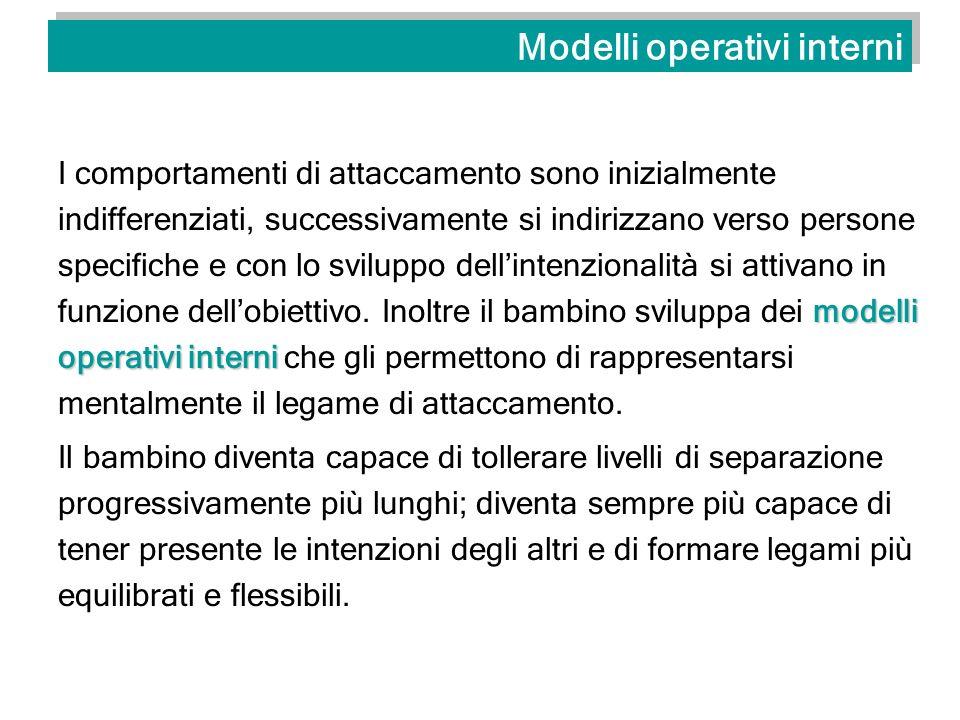 Modelli operativi interni modelli operativi interni I comportamenti di attaccamento sono inizialmente indifferenziati, successivamente si indirizzano
