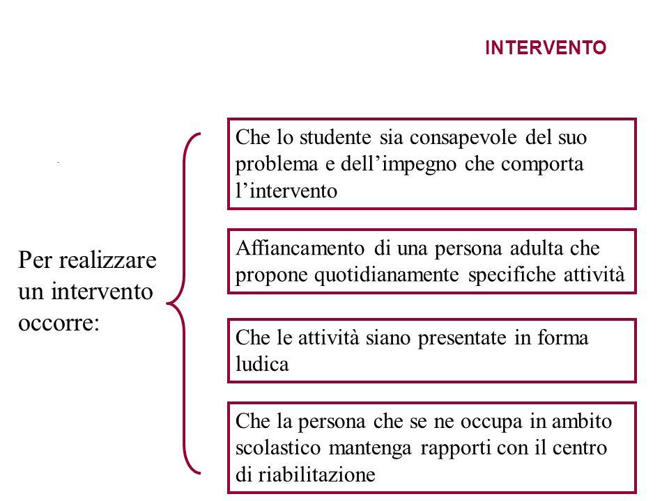 INTERVENTO. Per realizzare un intervento occorre: Che lo studente sia consapevole del suo problema e dellimpegno che comporta lintervento Affiancament