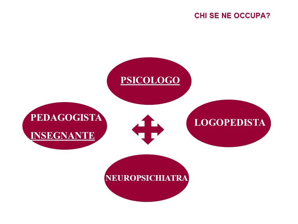 PSICOLOGO NEUROPSICHIATRA LOGOPEDISTA PEDAGOGISTA INSEGNANTE