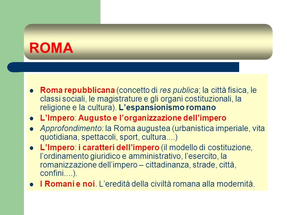 ROMA Roma repubblicana (concetto di res publica; la città fisica, le classi sociali, le magistrature e gli organi costituzionali, la religione e la cu