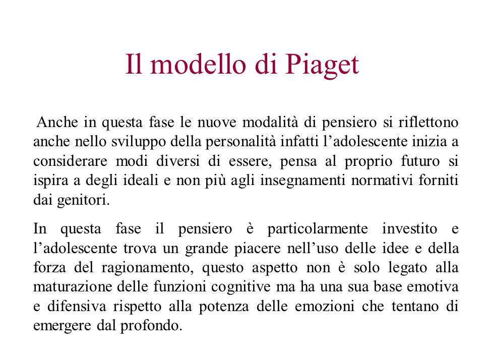Il modello di Piaget Anche in questa fase le nuove modalità di pensiero si riflettono anche nello sviluppo della personalità infatti ladolescente iniz