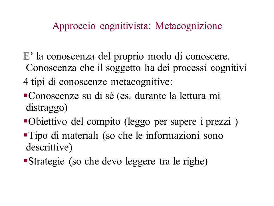Approccio cognitivista: Metacognizione E la conoscenza del proprio modo di conoscere. Conoscenza che il soggetto ha dei processi cognitivi 4 tipi di c