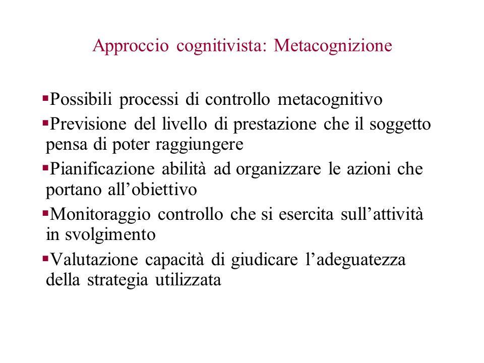 Approccio cognitivista: Metacognizione Possibili processi di controllo metacognitivo Previsione del livello di prestazione che il soggetto pensa di po