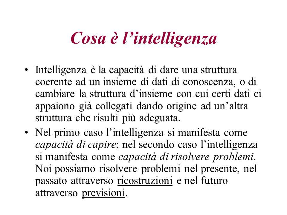 Cosa è lintelligenza Intelligenza è la capacità di dare una struttura coerente ad un insieme di dati di conoscenza, o di cambiare la struttura dinsiem