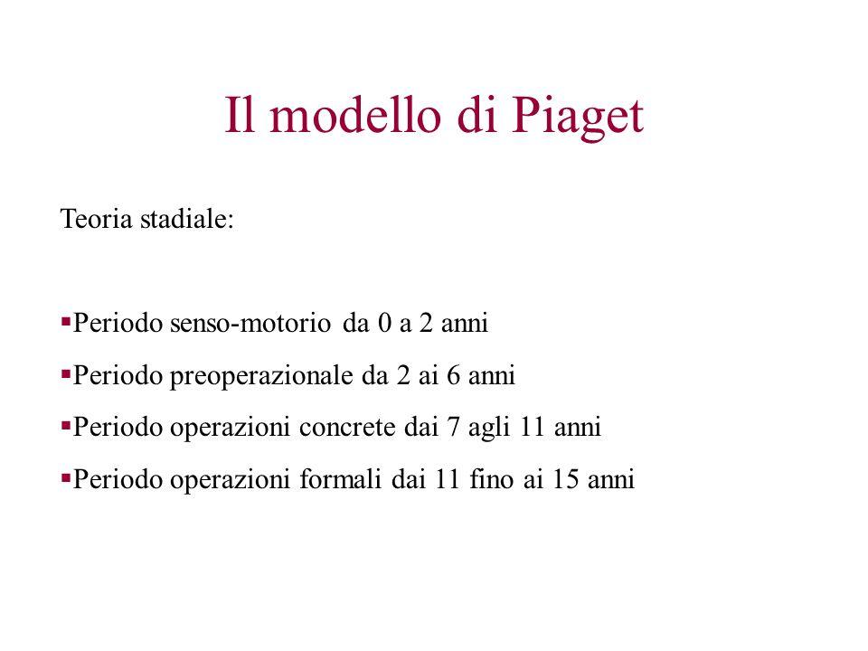 Il modello di Piaget Teoria stadiale: Periodo senso-motorio da 0 a 2 anni Periodo preoperazionale da 2 ai 6 anni Periodo operazioni concrete dai 7 agl