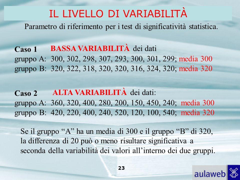 Rumiati, Lotto, Introduzione alla psicologia della comunicazione, il Mulino, 2007 Capitolo I. TITOLO 23 Caso 2 gruppo A: 360, 320, 400, 280, 200, 150,