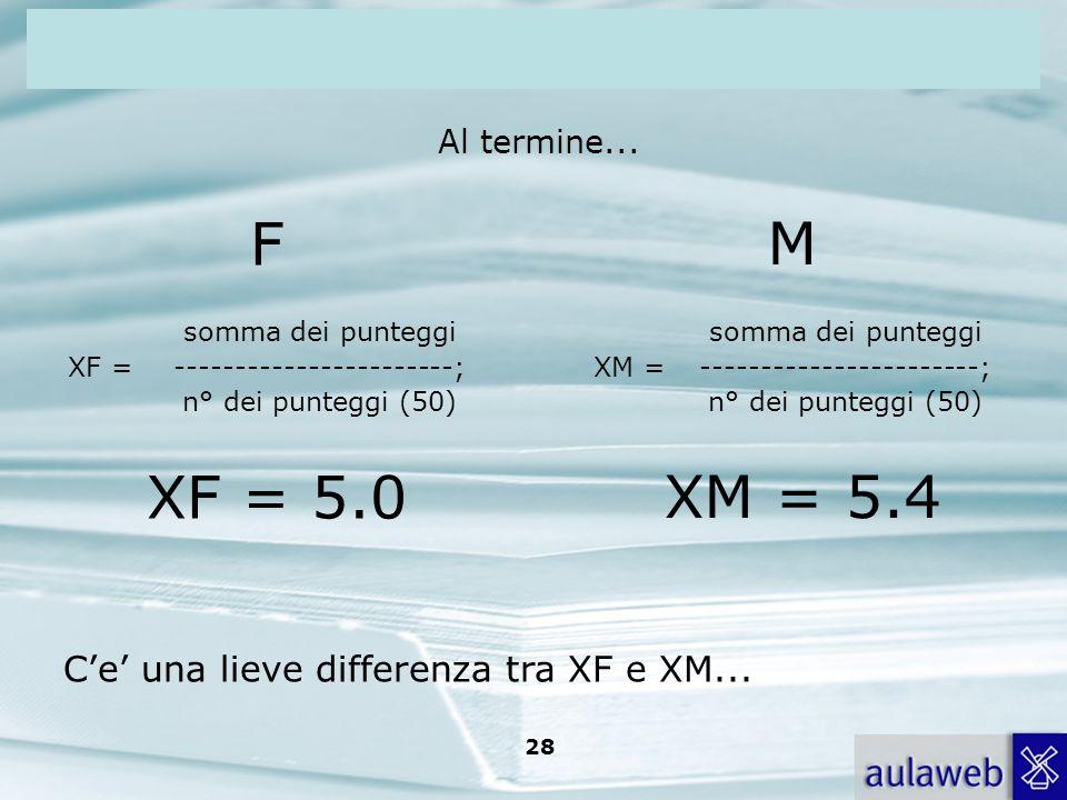 Rumiati, Lotto, Introduzione alla psicologia della comunicazione, il Mulino, 2007 Capitolo I. TITOLO 28 F somma dei punteggi XF = --------------------