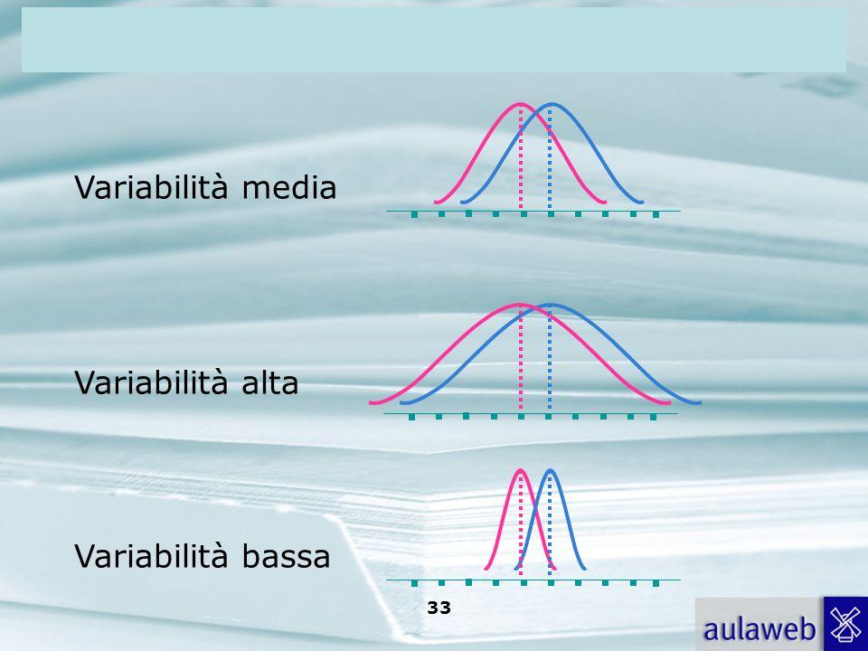 Rumiati, Lotto, Introduzione alla psicologia della comunicazione, il Mulino, 2007 Capitolo I. TITOLO 33 Variabilità media Variabilità alta Variabilità
