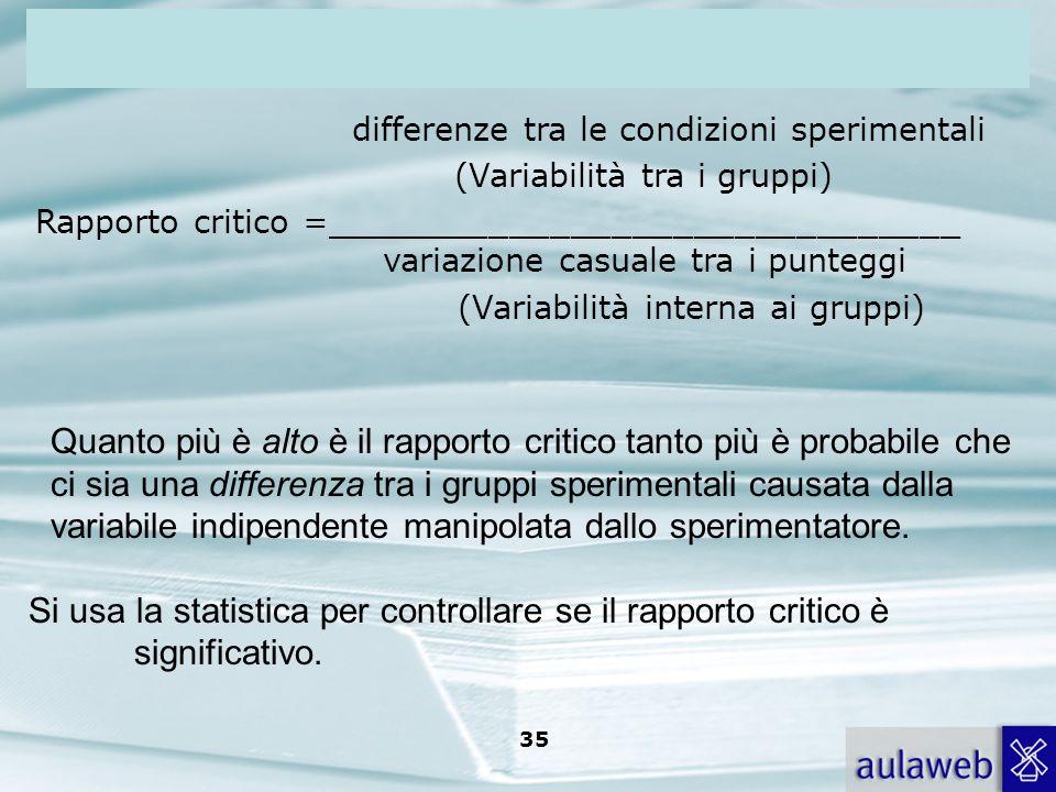 Rumiati, Lotto, Introduzione alla psicologia della comunicazione, il Mulino, 2007 Capitolo I. TITOLO 35 differenze tra le condizioni sperimentali (Var