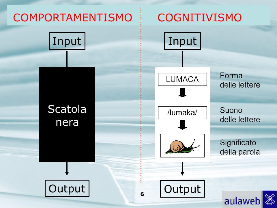 Rumiati, Lotto, Introduzione alla psicologia della comunicazione, il Mulino, 2007 Capitolo I. TITOLO 6 COMPORTAMENTISMOCOGNITIVISMO Input Output Scato