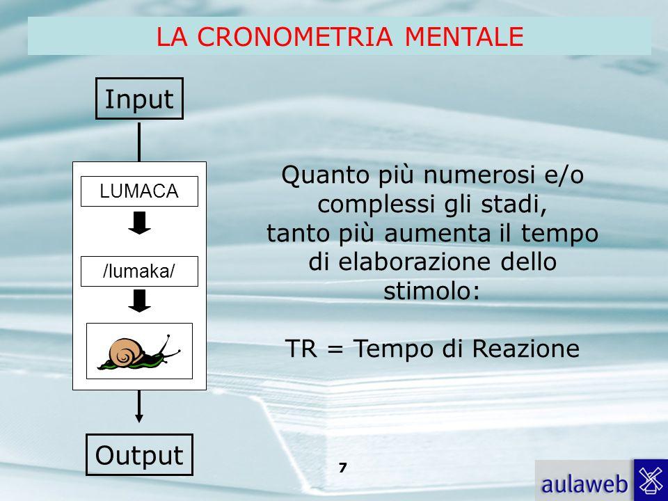 Rumiati, Lotto, Introduzione alla psicologia della comunicazione, il Mulino, 2007 Capitolo I. TITOLO 7 LA CRONOMETRIA MENTALE Input LUMACA /lumaka/ Ou