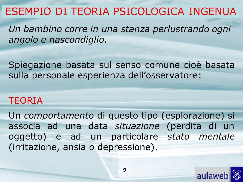 Rumiati, Lotto, Introduzione alla psicologia della comunicazione, il Mulino, 2007 Capitolo I. TITOLO 9 Un bambino corre in una stanza perlustrando ogn