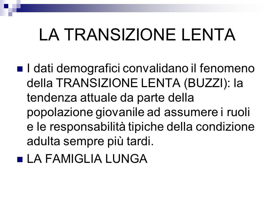 LA TRANSIZIONE LENTA I dati demografici convalidano il fenomeno della TRANSIZIONE LENTA (BUZZI): la tendenza attuale da parte della popolazione giovan