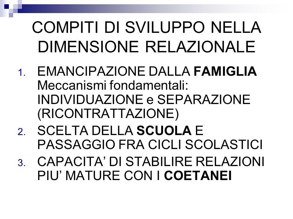 COMPITI DI SVILUPPO NELLA DIMENSIONE RELAZIONALE 1. EMANCIPAZIONE DALLA FAMIGLIA Meccanismi fondamentali: INDIVIDUAZIONE e SEPARAZIONE (RICONTRATTAZIO