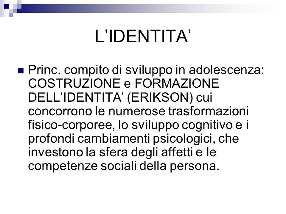 LIDENTITA Princ. compito di sviluppo in adolescenza: COSTRUZIONE e FORMAZIONE DELLIDENTITA (ERIKSON) cui concorrono le numerose trasformazioni fisico-