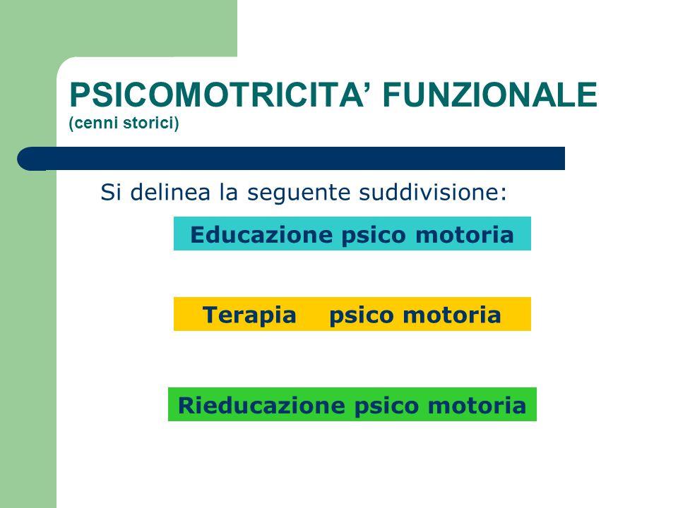 PSICOMOTRICITA FUNZIONALE (cenni storici) Si delinea la seguente suddivisione: Educazione psico motoria Terapia psico motoria Rieducazione psico motor