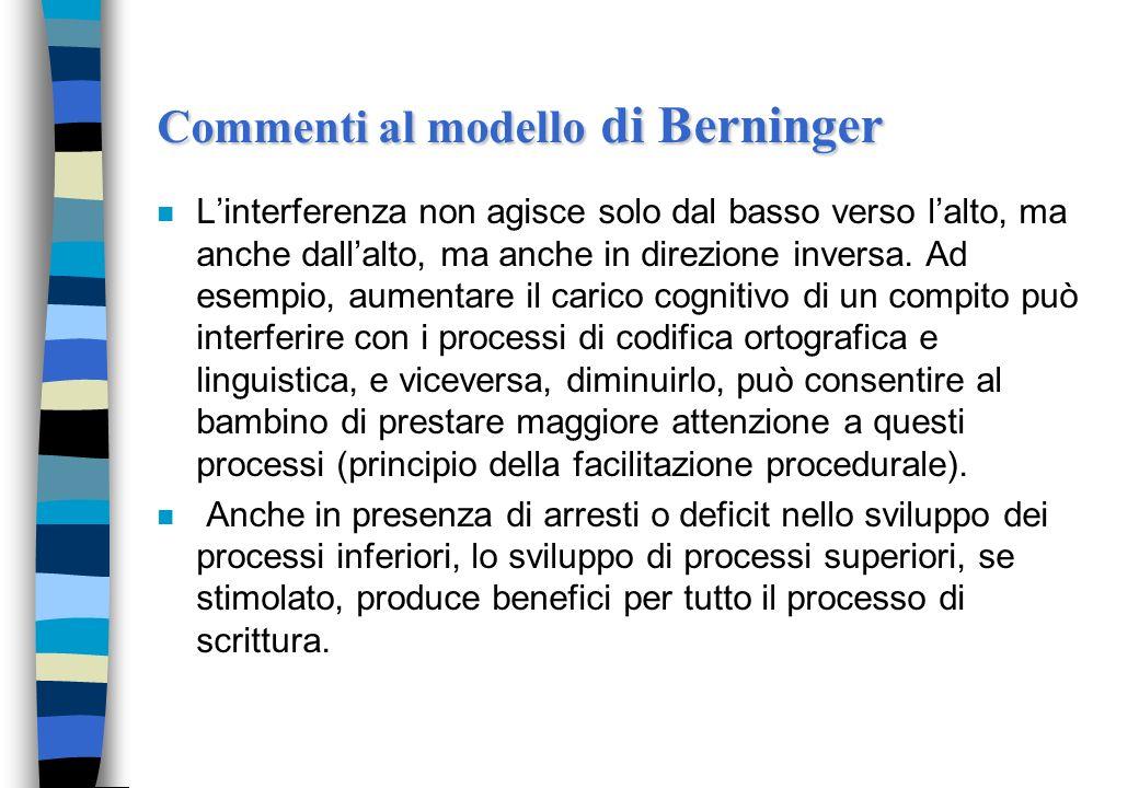 Commenti al modello di Berninger n Linterferenza non agisce solo dal basso verso lalto, ma anche dallalto, ma anche in direzione inversa. Ad esempio,
