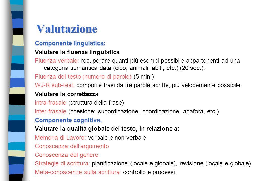 Valutazione Componente linguistica: Valutare la fluenza linguistica Fluenza verbale: recuperare quanti più esempi possibile appartenenti ad una catego
