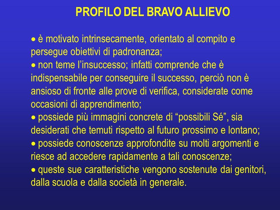 PROFILO DEL BRAVO ALLIEVO è motivato intrinsecamente, orientato al compito e persegue obiettivi di padronanza; non teme linsuccesso; infatti comprende