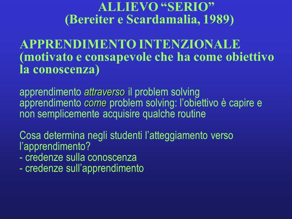 ALLIEVO SERIO (Bereiter e Scardamalia, 1989) APPRENDIMENTO INTENZIONALE (motivato e consapevole che ha come obiettivo la conoscenza) attraverso appren