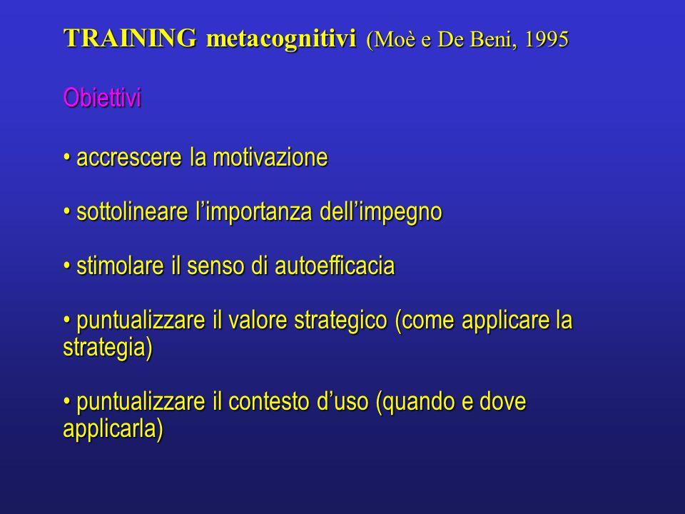 TRAINING metacognitivi (Moè e De Beni, 1995 Obiettivi accrescere la motivazione accrescere la motivazione sottolineare limportanza dellimpegno sottoli