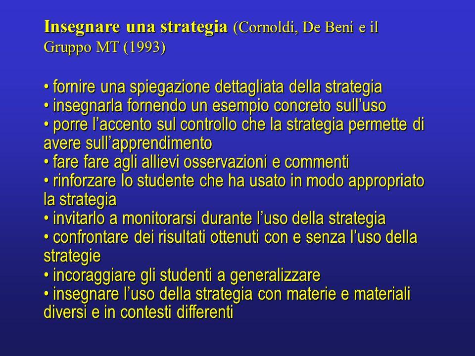 Insegnare una strategia (Cornoldi, De Beni e il Gruppo MT (1993) fornire una spiegazione dettagliata della strategia fornire una spiegazione dettaglia