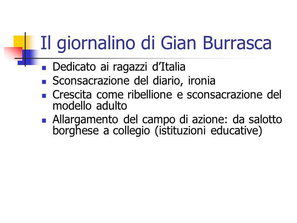 Il giornalino di Gian Burrasca Dedicato ai ragazzi dItalia Sconsacrazione del diario, ironia Crescita come ribellione e sconsacrazione del modello adu