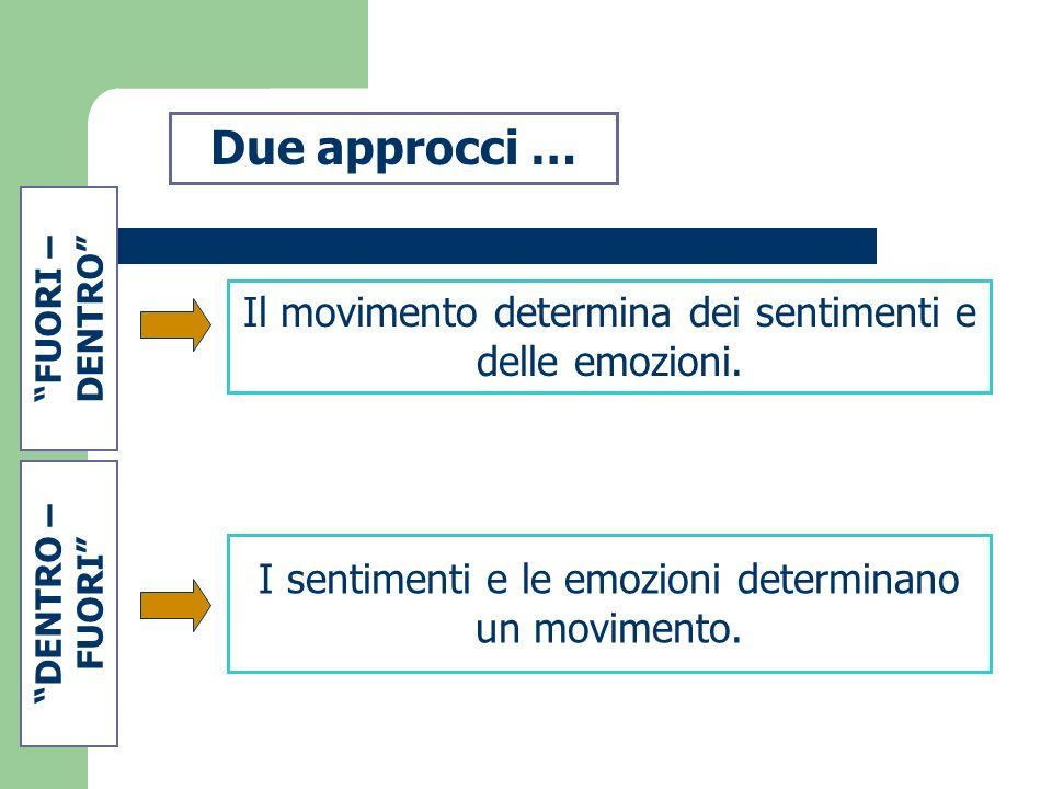 FUORI – DENTRO Il movimento determina dei sentimenti e delle emozioni. I sentimenti e le emozioni determinano un movimento. Due approcci … DENTRO – FU