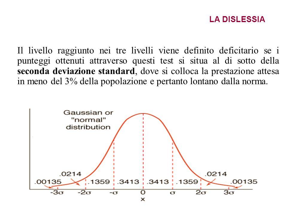 LA DISLESSIA Il livello raggiunto nei tre livelli viene definito deficitario se i punteggi ottenuti attraverso questi test si situa al di sotto della