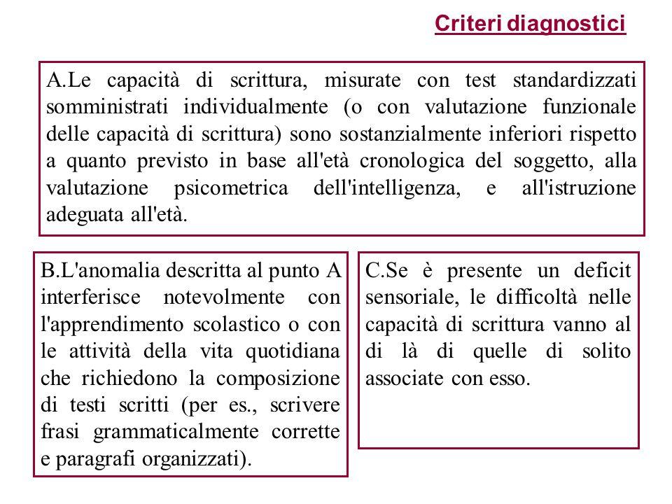 Criteri diagnostici A.Le capacità di scrittura, misurate con test standardizzati somministrati individualmente (o con valutazione funzionale delle cap