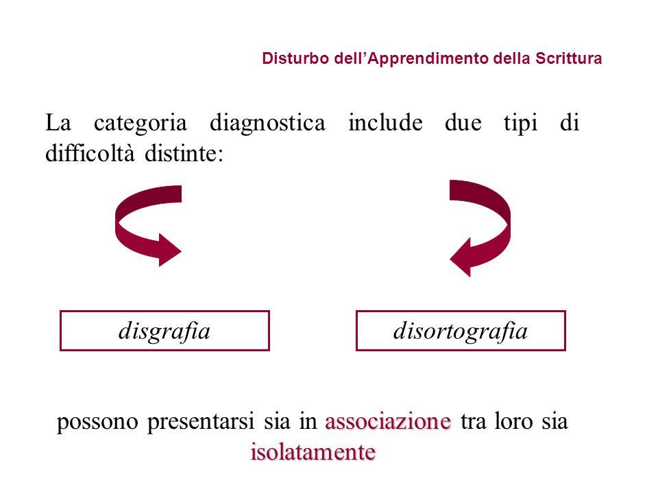 La categoria diagnostica include due tipi di difficoltà distinte: Disturbo dellApprendimento della Scrittura associazione isolatamente possono present
