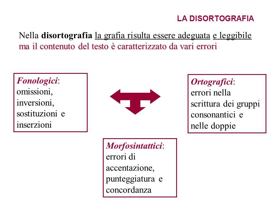 LA DISORTOGRAFIA ma il contenuto del testo è caratterizzato da vari errori Nella disortografia la grafia risulta essere adeguata e leggibile ma il con
