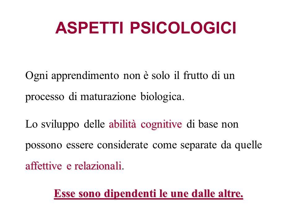 ASPETTI PSICOLOGICI Ogni apprendimento non è solo il frutto di un processo di maturazione biologica. abilità cognitive affettive e relazionali Lo svil