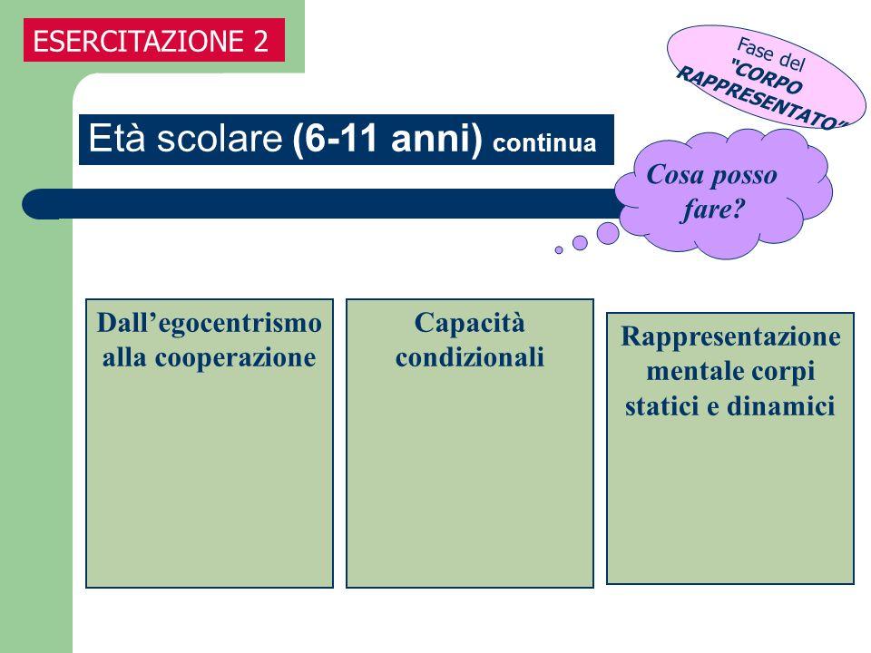 Età scolare (6-11 anni) continua ESERCITAZIONE 2 Dallegocentrismo alla cooperazione Capacità condizionali Rappresentazione mentale corpi statici e din