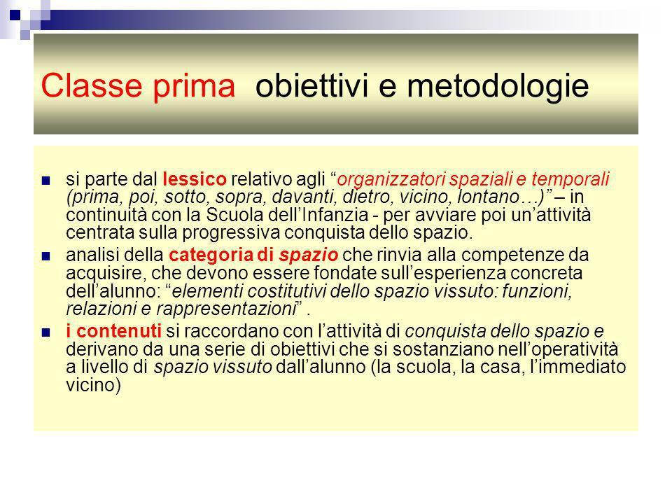 Classe prima obiettivi e metodologie si parte dal lessico relativo agli organizzatori spaziali e temporali (prima, poi, sotto, sopra, davanti, dietro,