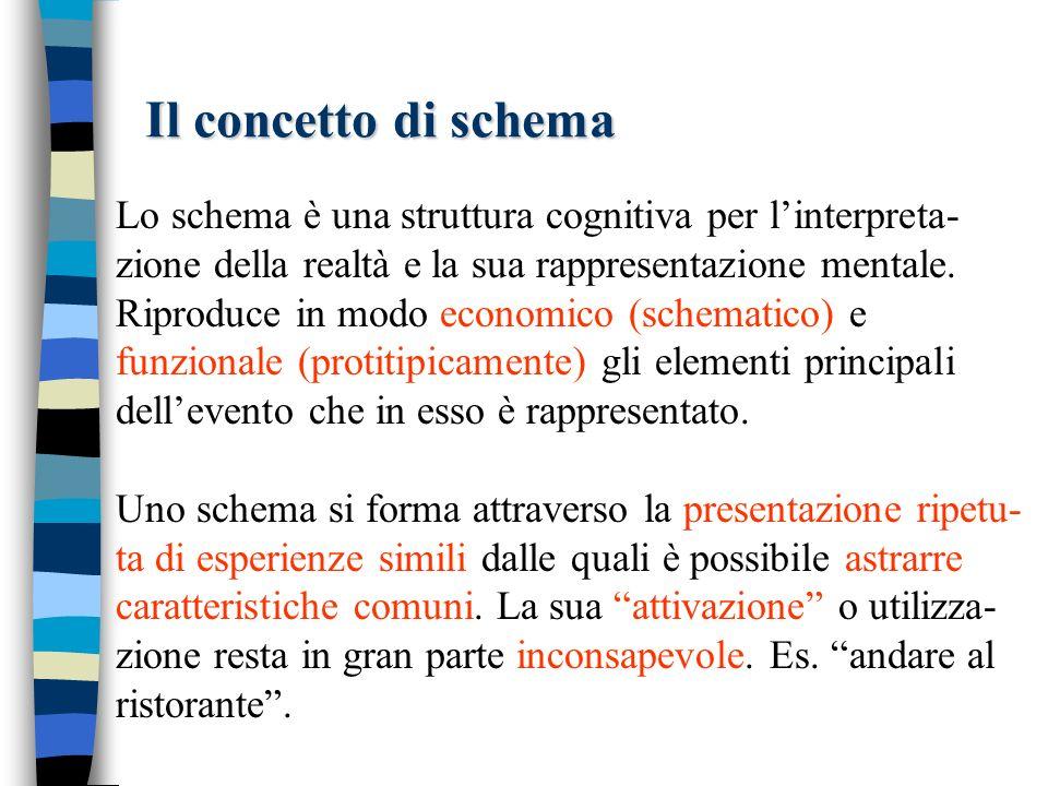 Il concetto di schema Lo schema è una struttura cognitiva per linterpreta- zione della realtà e la sua rappresentazione mentale. Riproduce in modo eco