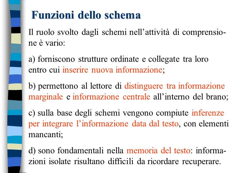 Funzioni dello schema Il ruolo svolto dagli schemi nellattività di comprensio- ne è vario: a) forniscono strutture ordinate e collegate tra loro entro