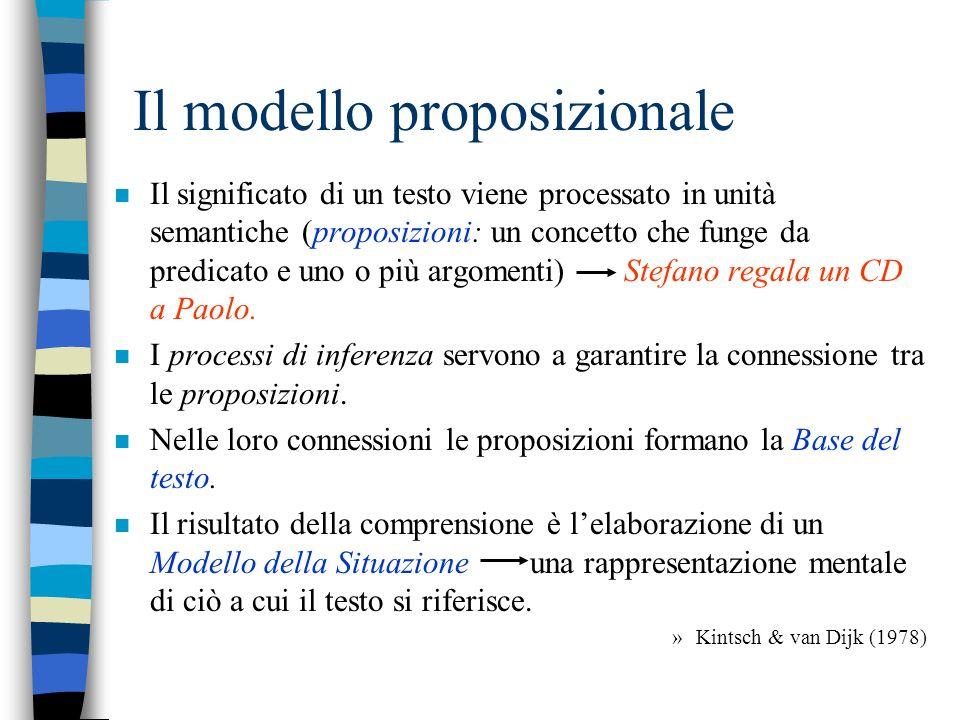 Il modello proposizionale n Il significato di un testo viene processato in unità semantiche (proposizioni: un concetto che funge da predicato e uno o