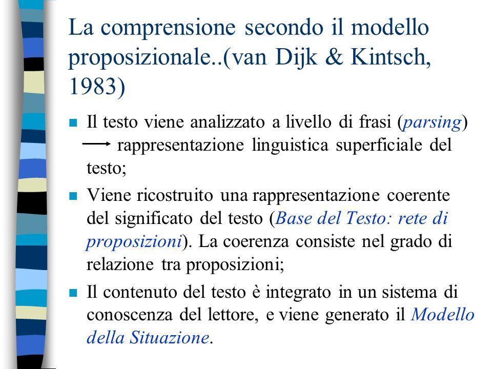 La comprensione secondo il modello proposizionale..(van Dijk & Kintsch, 1983) n Il testo viene analizzato a livello di frasi (parsing) rappresentazion