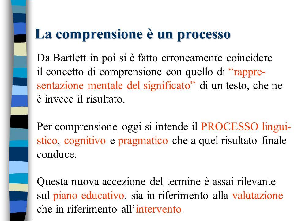 La comprensione è un processo Da Bartlett in poi si è fatto erroneamente coincidere il concetto di comprensione con quello di rappre- sentazione menta
