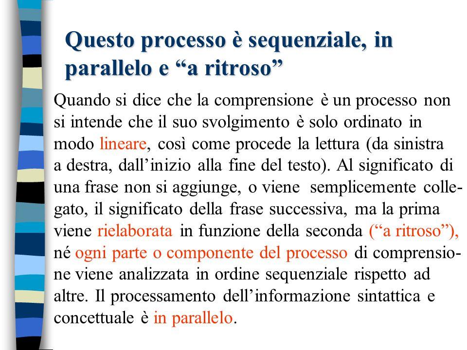 Questo processo è sequenziale, in parallelo e a ritroso Quando si dice che la comprensione è un processo non si intende che il suo svolgimento è solo