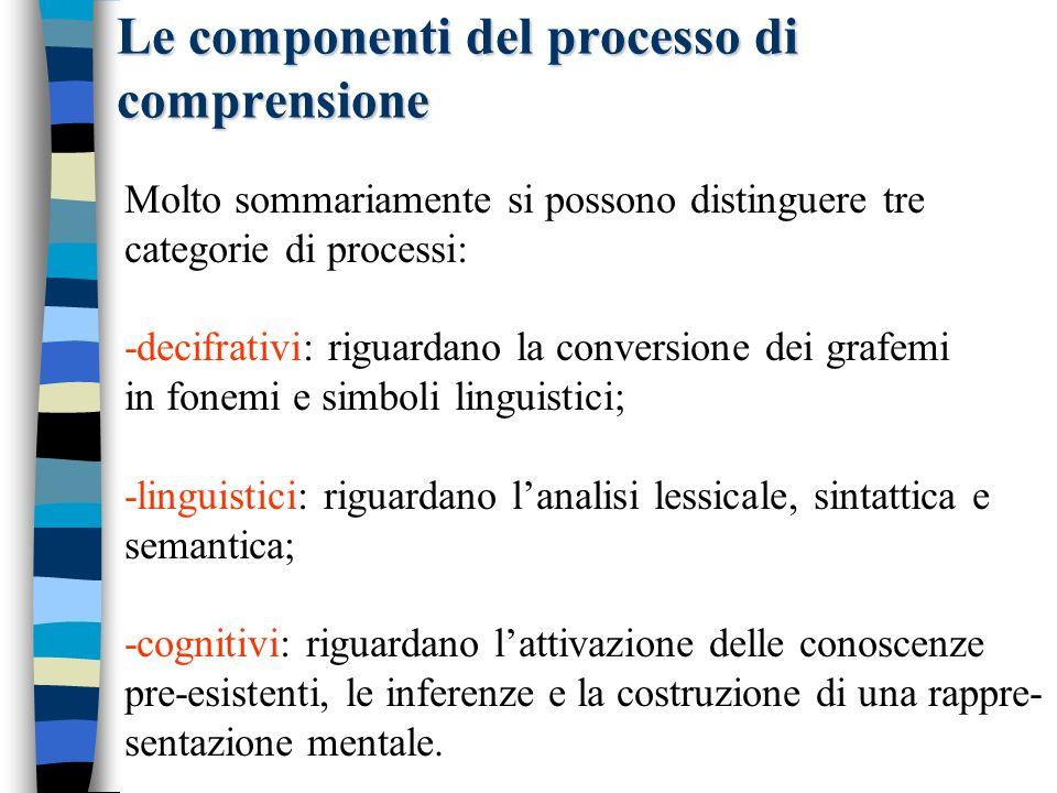 Le componenti del processo di comprensione Molto sommariamente si possono distinguere tre categorie di processi: -decifrativi: riguardano la conversio