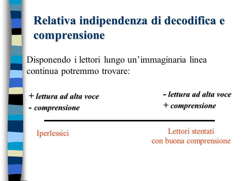 Relativa indipendenza di decodifica e comprensione + lettura ad alta voce - comprensione - lettura ad alta voce + comprensione Iperlessici Lettori ste